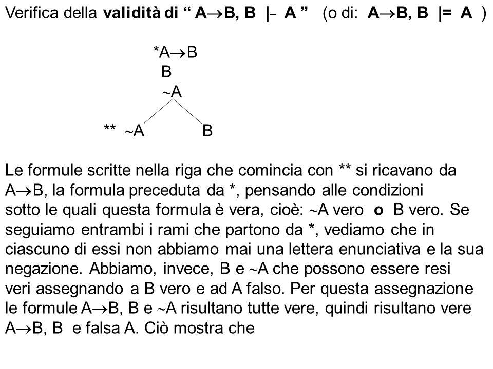 Verifica della validità di A B, B | _ A (o di: A B, B |= A ) *A B B A ** AB Le formule scritte nella riga che comincia con ** si ricavano da A B, la f
