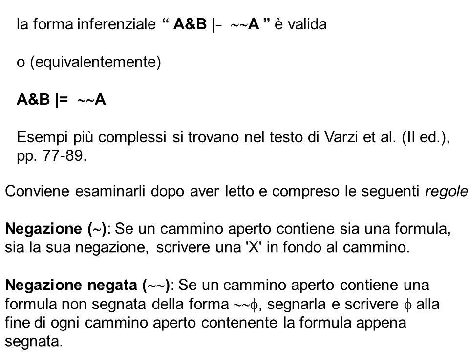 la forma inferenziale A&B | _ A è valida o (equivalentemente) A&B |= A Esempi più complessi si trovano nel testo di Varzi et al. (II ed.), pp. 77-89.
