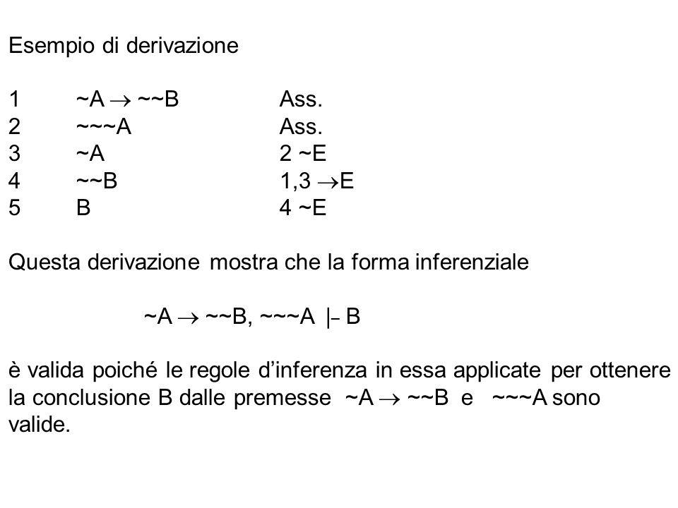 Esempio di derivazione 1~A ~~BAss. 2~~~A Ass. 3~A2 ~E 4~~B1,3 E 5B4 ~E Questa derivazione mostra che la forma inferenziale ~A ~~B, ~~~A | _ B è valida
