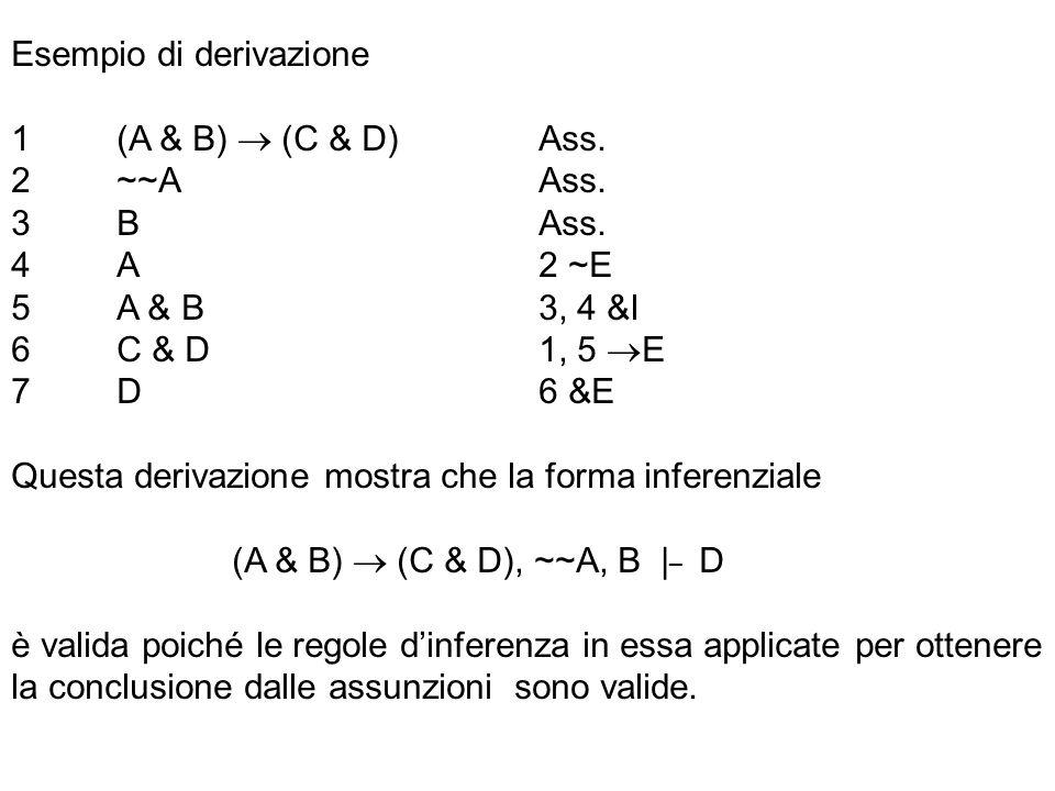 Esempio di derivazione 1(A & B) (C & D)Ass. 2~~A Ass. 3BAss. 4A2 ~E 5A & B 3, 4 &I 6C & D 1, 5 E 7D6 &E Questa derivazione mostra che la forma inferen