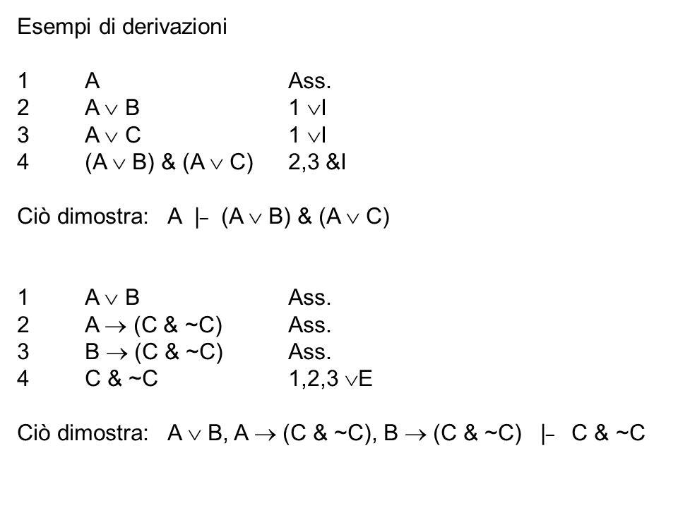 Esempi di derivazioni 1AAss. 2A B 1 I 3A C 1 I 4(A B) & (A C) 2,3 &I Ciò dimostra: A | _ (A B) & (A C) 1A B Ass. 2A (C & ~C)Ass. 3B (C & ~C)Ass. 4C &