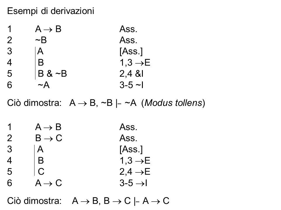 Esempi di derivazioni 1A BAss. 2~B Ass. 3 A [Ass.] 4 B1,3 E 5 B & ~B2,4 &I 6 ~A 3-5 ~I Ciò dimostra: A B, ~B | _ ~A (Modus tollens) 1A B Ass. 2B C Ass