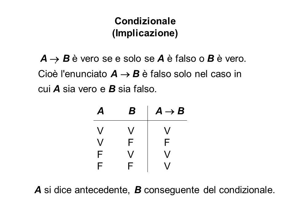 Condizionale (Implicazione) A B è vero se e solo se A è falso o B è vero. Cioè l'enunciato A B è falso solo nel caso in cui A sia vero e B sia falso.