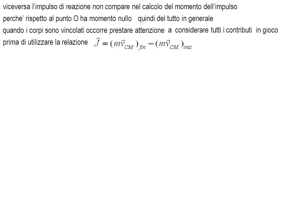 viceversa limpulso di reazione non compare nel calcolo del momento dellimpulso perche rispetto al punto O ha momento nullo quando i corpi sono vincola
