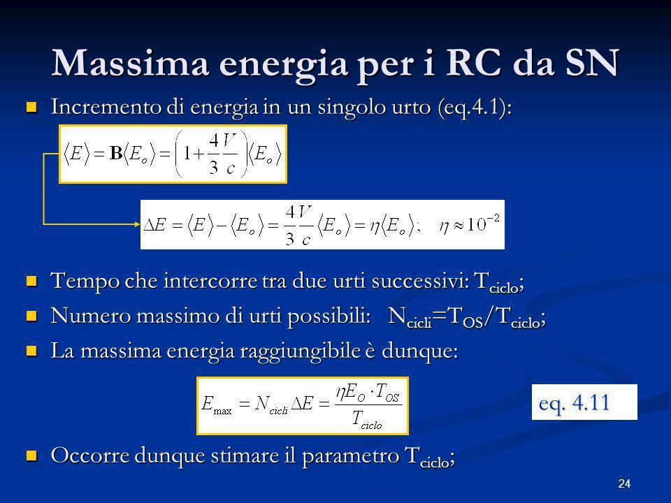 24 Massima energia per i RC da SN Incremento di energia in un singolo urto (eq.4.1): Incremento di energia in un singolo urto (eq.4.1): Tempo che inte