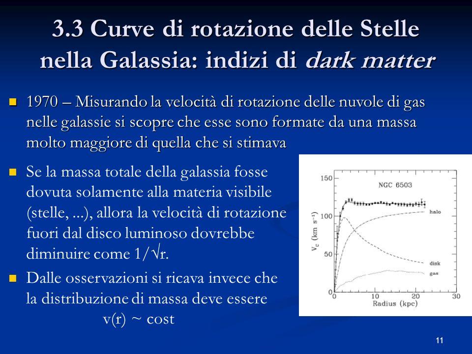 11 3.3 Curve di rotazione delle Stelle nella Galassia: indizi di dark matter 1970 – Misurando la velocità di rotazione delle nuvole di gas nelle galas