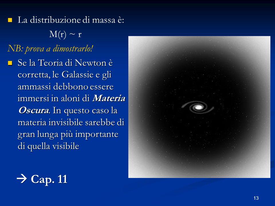 13 La distribuzione di massa è: M(r) ~ r NB: prova a dimostrarlo! Se la Teoria di Newton è corretta, le Galassie e gli ammassi debbono essere immersi