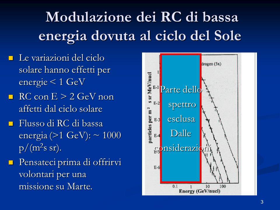 3 Modulazione dei RC di bassa energia dovuta al ciclo del Sole Modulazione dei RC di bassa energia dovuta al ciclo del Sole Parte dello spettro spettr