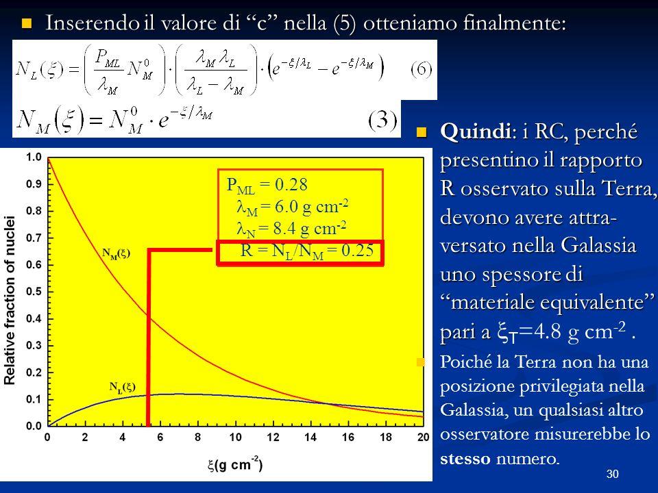 30 Inserendo il valore di c nella (5) otteniamo finalmente: Inserendo il valore di c nella (5) otteniamo finalmente: P ML = 0.28 M = 6.0 g cm -2 N = 8