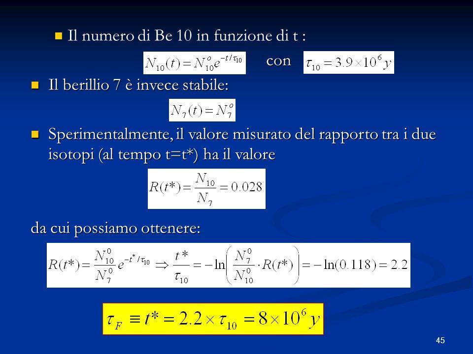 45 Il numero di Be 10 in funzione di t : con con Il berillio 7 è invece stabile: Il berillio 7 è invece stabile: Sperimentalmente, il valore misurato