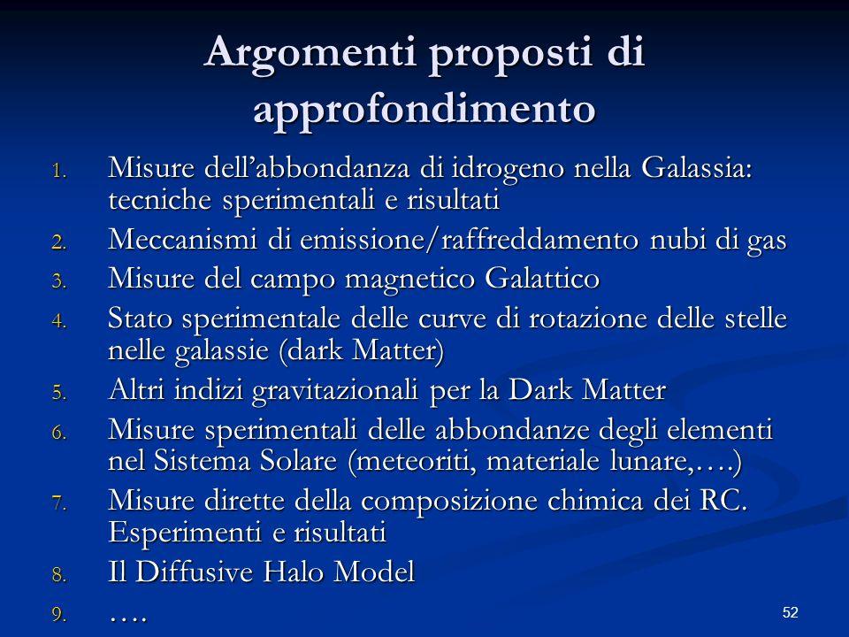 52 Argomenti proposti di approfondimento 1. Misure dellabbondanza di idrogeno nella Galassia: tecniche sperimentali e risultati 2. Meccanismi di emiss