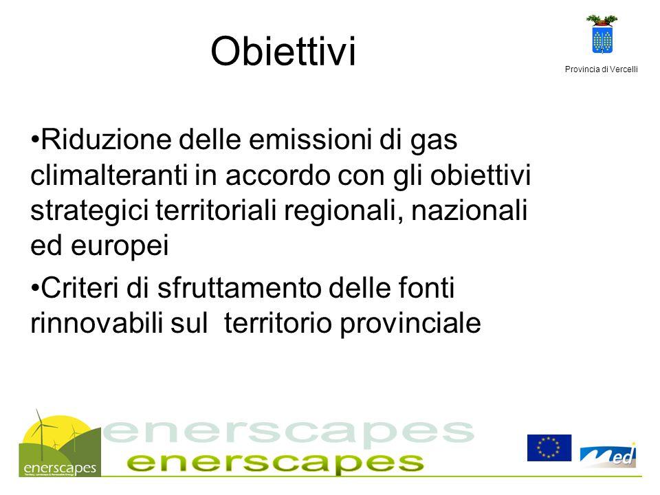 Provincia di Vercelli Obiettivi Riduzione delle emissioni di gas climalteranti in accordo con gli obiettivi strategici territoriali regionali, naziona