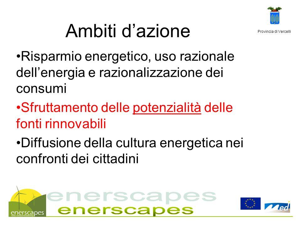 Provincia di Vercelli Ambiti dazione Risparmio energetico, uso razionale dellenergia e razionalizzazione dei consumi Sfruttamento delle potenzialità d