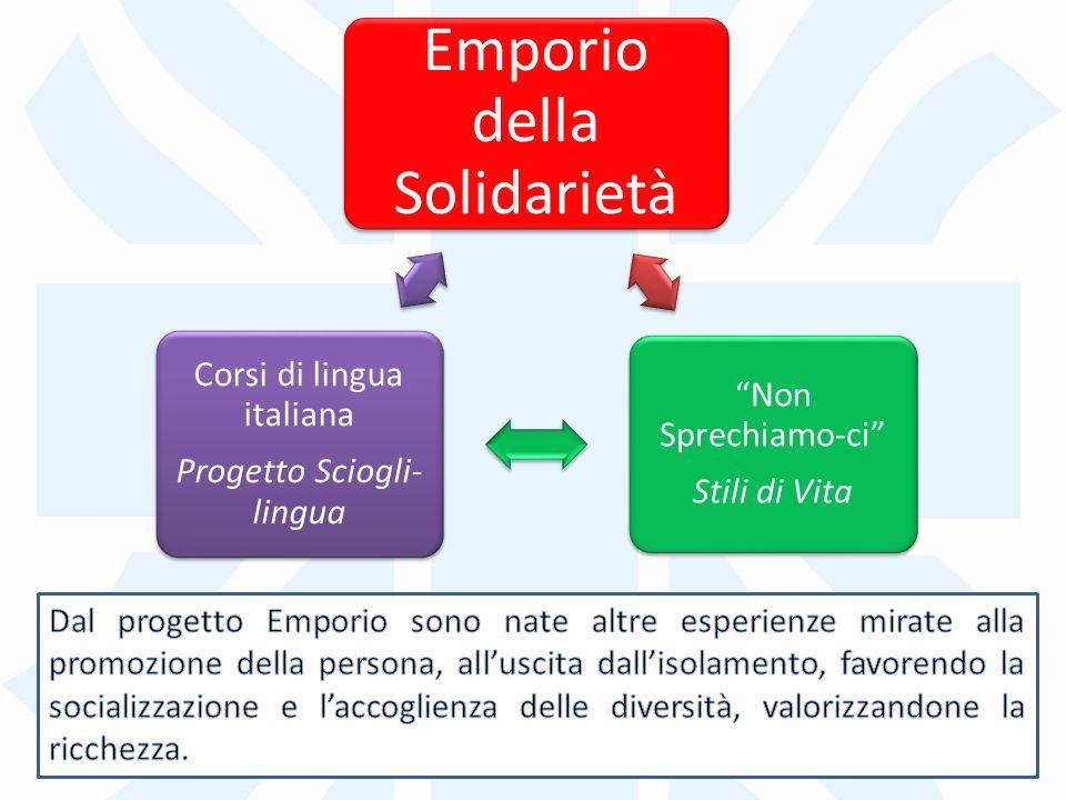 Emporio della Solidarietà Non Sprechiamo-ci Stili di Vita Corsi di lingua italiana Progetto Sciogli- lingua