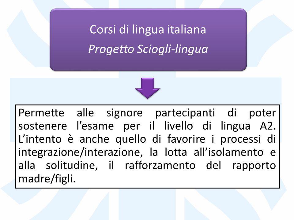 Permette alle signore partecipanti di poter sostenere lesame per il livello di lingua A2.