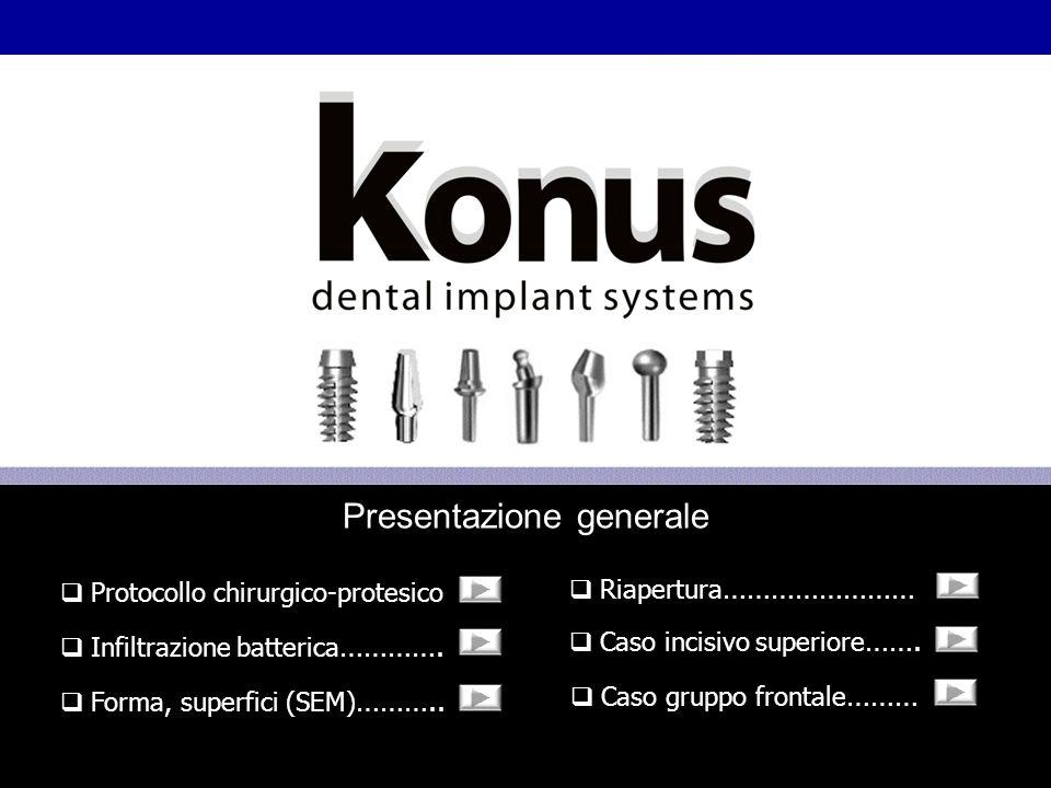 Forma, superfici (SEM) ……….. Caso incisivo superiore ……. Caso gruppo frontale ……… Protocollo chirurgico-protesico Presentazione generale Riapertura ……