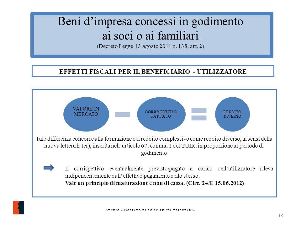 Beni dimpresa concessi in godimento ai soci o ai familiari (Decreto Legge 13 agosto 2011 n.