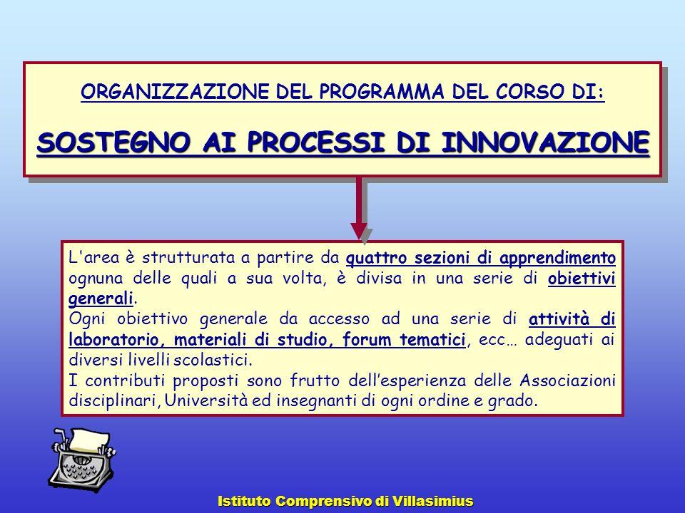 ORGANIZZAZIONE DEL PROGRAMMA DEL CORSO DI: SOSTEGNO AI PROCESSI DI INNOVAZIONE ORGANIZZAZIONE DEL PROGRAMMA DEL CORSO DI: SOSTEGNO AI PROCESSI DI INNO