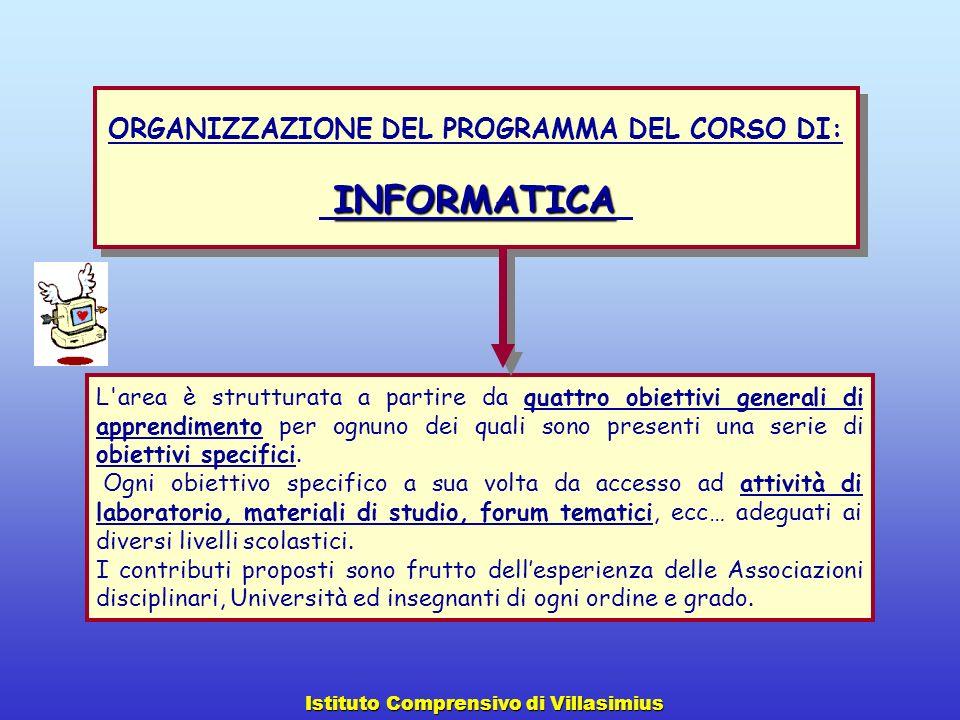ORGANIZZAZIONE DEL PROGRAMMA DEL CORSO DI: INFORMATICA ORGANIZZAZIONE DEL PROGRAMMA DEL CORSO DI: INFORMATICA Istituto Comprensivo di Villasimius L'ar