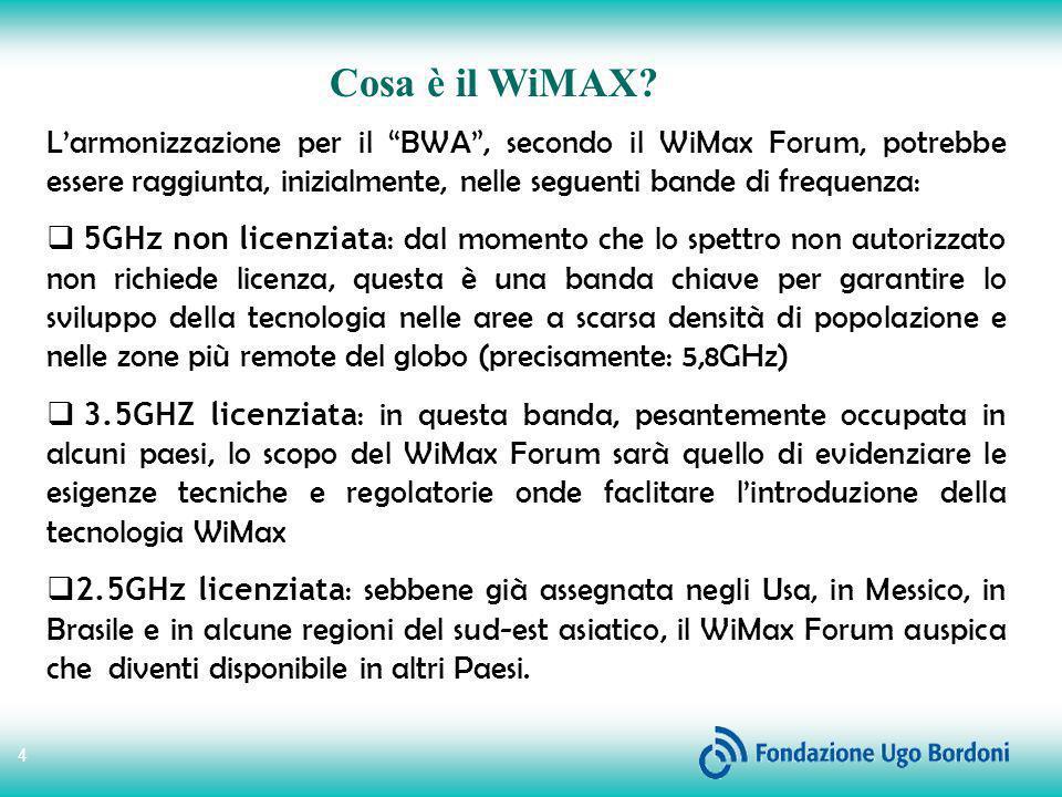 4 Larmonizzazione per il BWA, secondo il WiMax Forum, potrebbe essere raggiunta, inizialmente, nelle seguenti bande di frequenza: 5GHz non licenziata