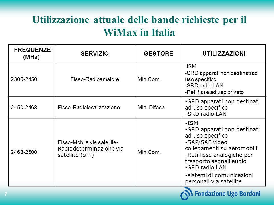 8 FREQUENZE (MHz) SERVIZIOGESTOREUTILIZZAZIONI 3400-3600 Fisso-Fisso via satellite- Radiolocalizzazione Min.Com.