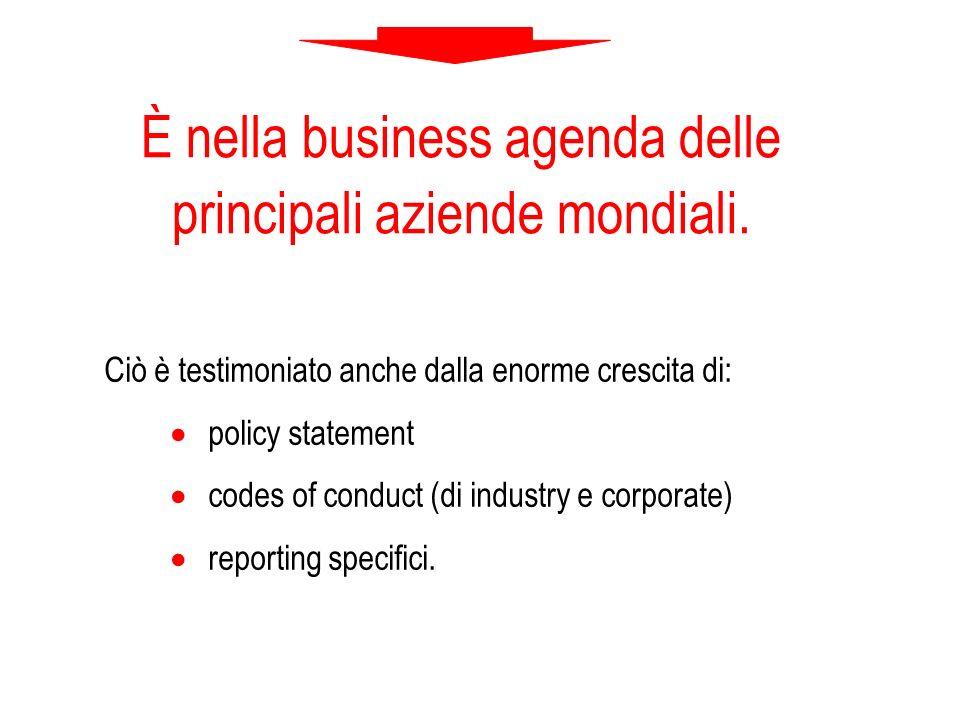 È nella business agenda delle principali aziende mondiali. Ciò è testimoniato anche dalla enorme crescita di: policy statement codes of conduct (di in