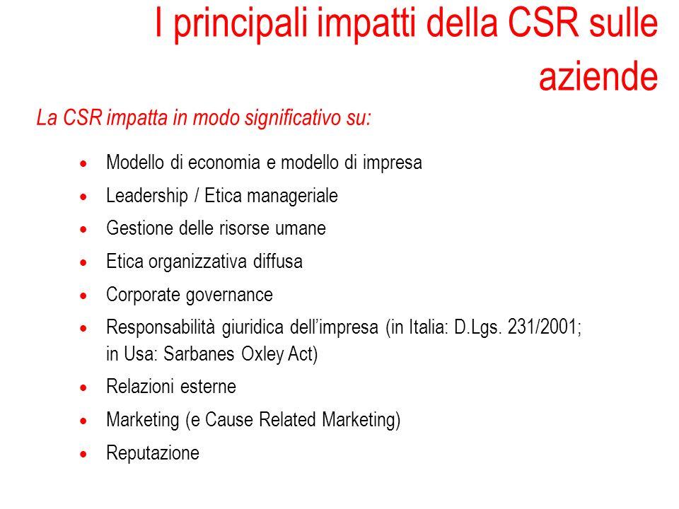 I principali impatti della CSR sulle aziende Modello di economia e modello di impresa Leadership / Etica manageriale Gestione delle risorse umane Etic