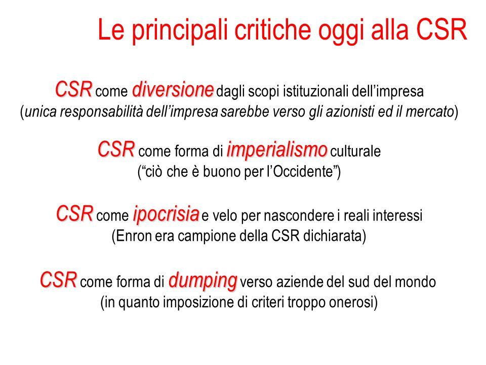 Le principali critiche oggi alla CSR CSRdiversione CSR come diversione dagli scopi istituzionali dellimpresa ( unica responsabilità dellimpresa sarebb