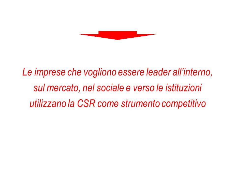 Le imprese che vogliono essere leader allinterno, sul mercato, nel sociale e verso le istituzioni utilizzano la CSR come strumento competitivo