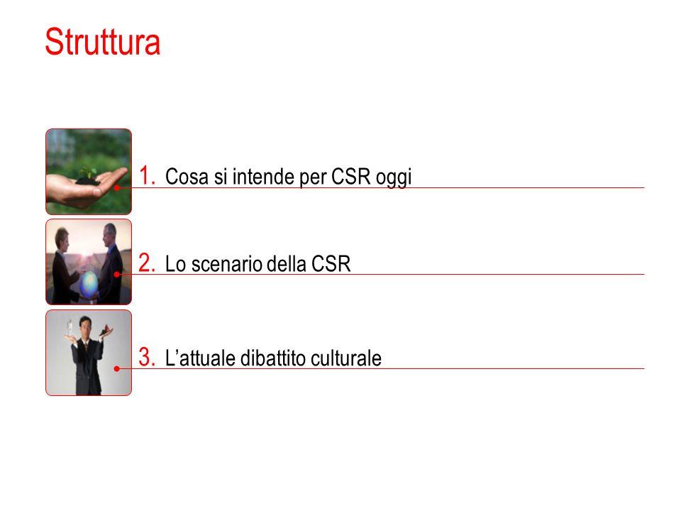 Struttura 2. Lo scenario della CSR 3. Lattuale dibattito culturale 1. Cosa si intende per CSR oggi