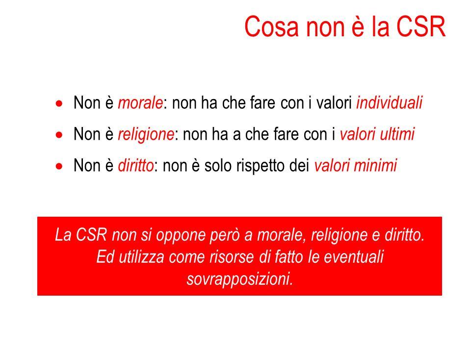 Cosa non è la CSR Non è morale : non ha che fare con i valori individuali Non è religione : non ha a che fare con i valori ultimi Non è diritto : non