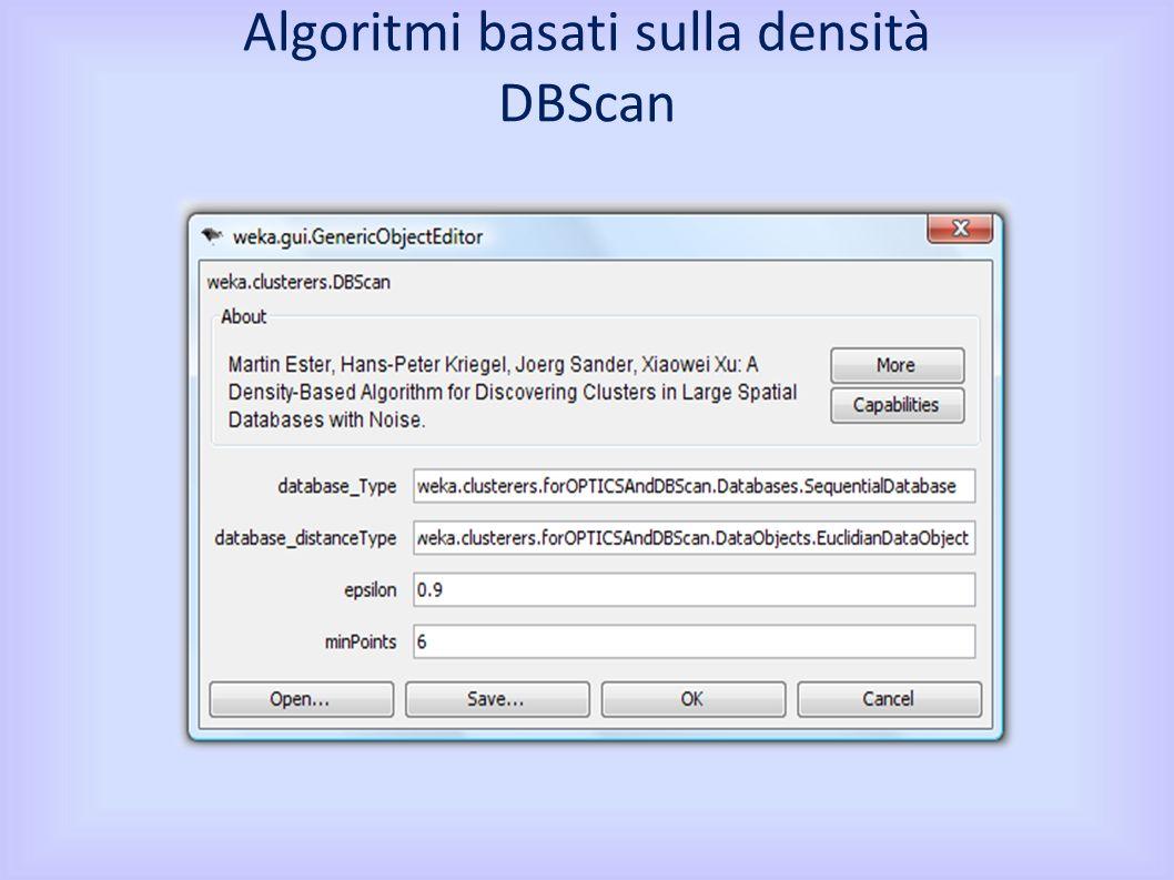 Algoritmi basati sulla densità DBScan