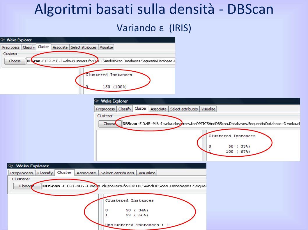 Variando ε (IRIS) Algoritmi basati sulla densità - DBScan