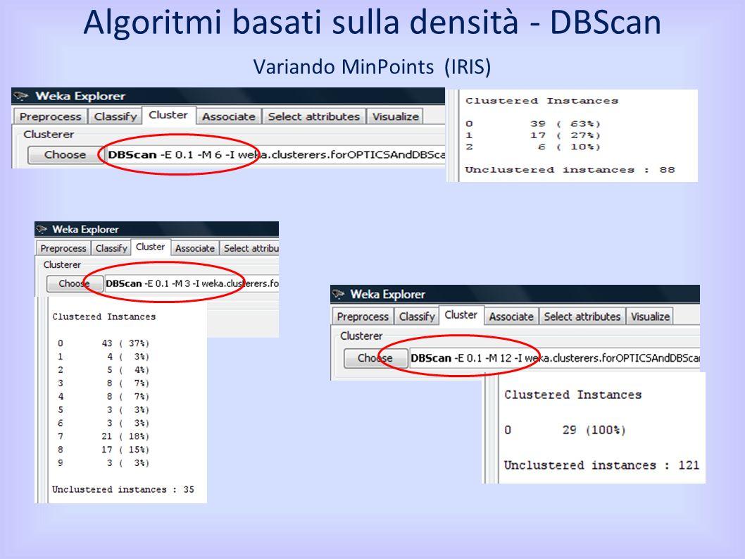 Variando MinPoints (IRIS) Algoritmi basati sulla densità - DBScan