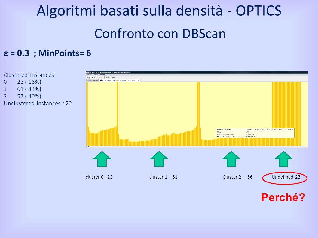 ε = 0.3 ; MinPoints= 6 Clustered Instances 0 23 ( 16%) 1 61 ( 43%) 2 57 ( 40%) Unclustered instances : 22 Cluster 2 56 cluster 1 61 cluster 0 23 Undefined 23 Confronto con DBScan Algoritmi basati sulla densità - OPTICS Perché?
