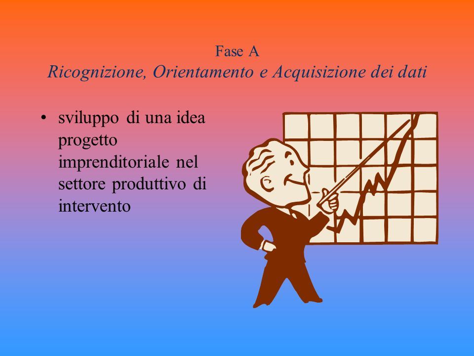 Fase A Ricognizione, Orientamento e Acquisizione dei dati sviluppo di una idea progetto imprenditoriale nel settore produttivo di intervento