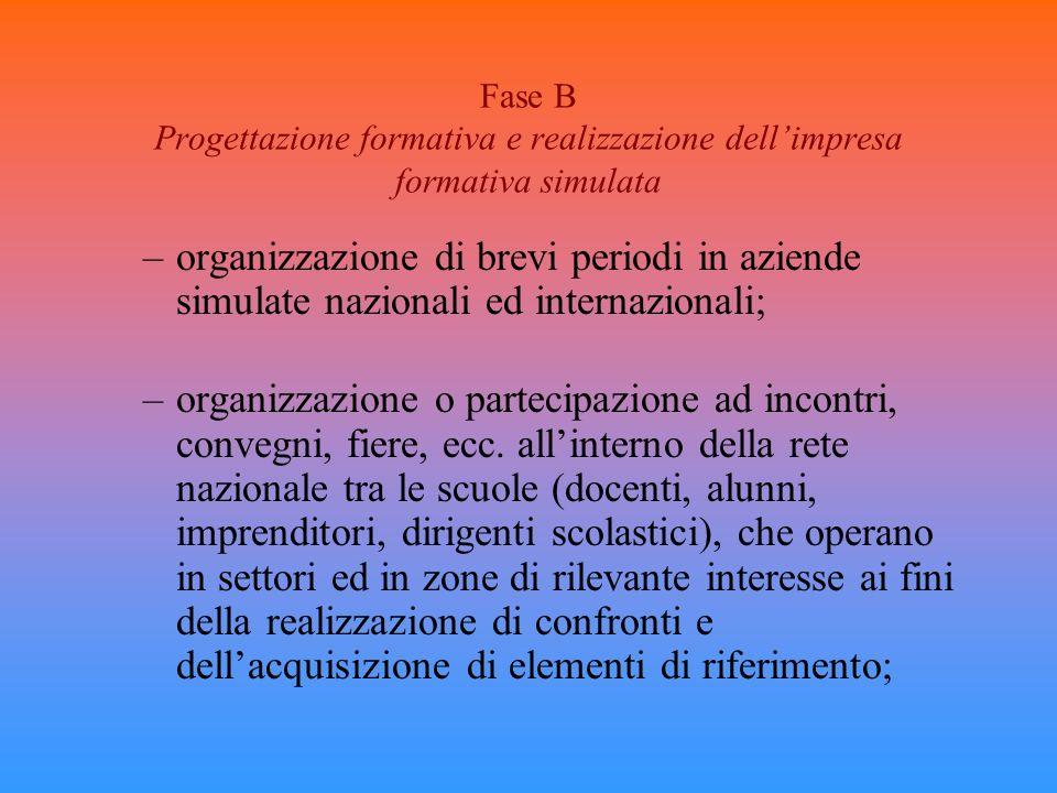 Fase B Progettazione formativa e realizzazione dellimpresa formativa simulata –organizzazione di brevi periodi in aziende simulate nazionali ed intern