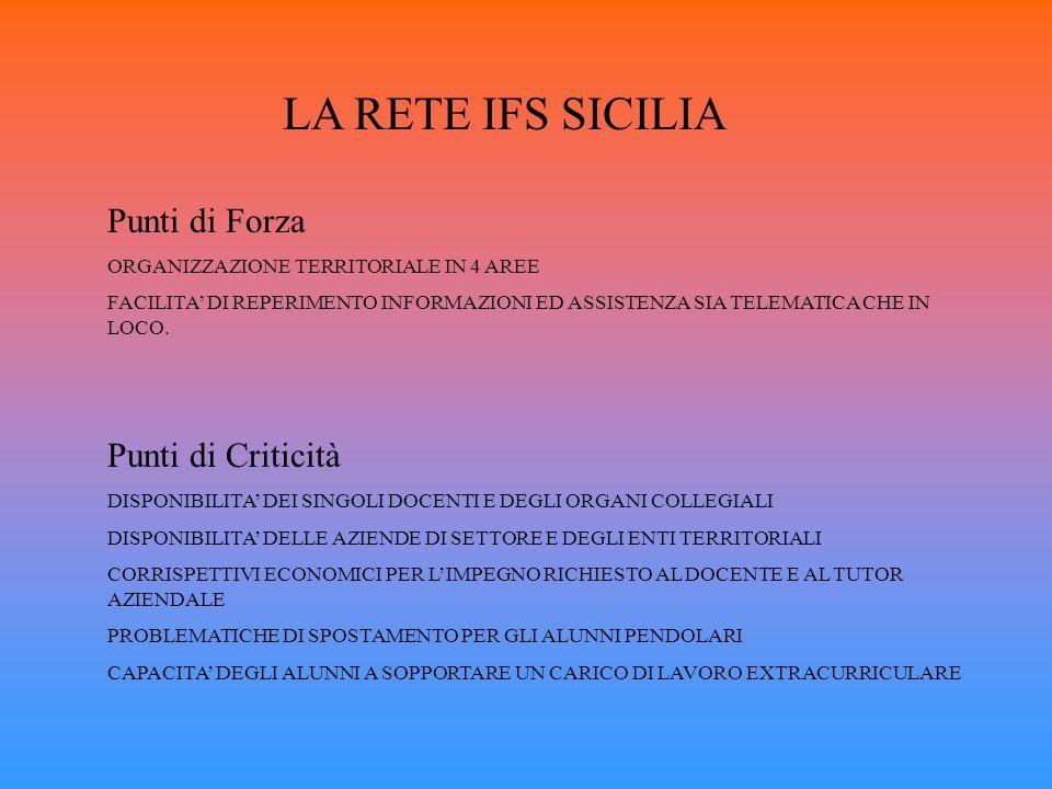 LA RETE IFS SICILIA Punti di Forza ORGANIZZAZIONE TERRITORIALE IN 4 AREE FACILITA DI REPERIMENTO INFORMAZIONI ED ASSISTENZA SIA TELEMATICA CHE IN LOCO