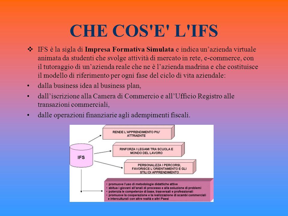 CHE COS'E' L'IFS IFS è la sigla di Impresa Formativa Simulata e indica unazienda virtuale animata da studenti che svolge attività di mercato in rete,
