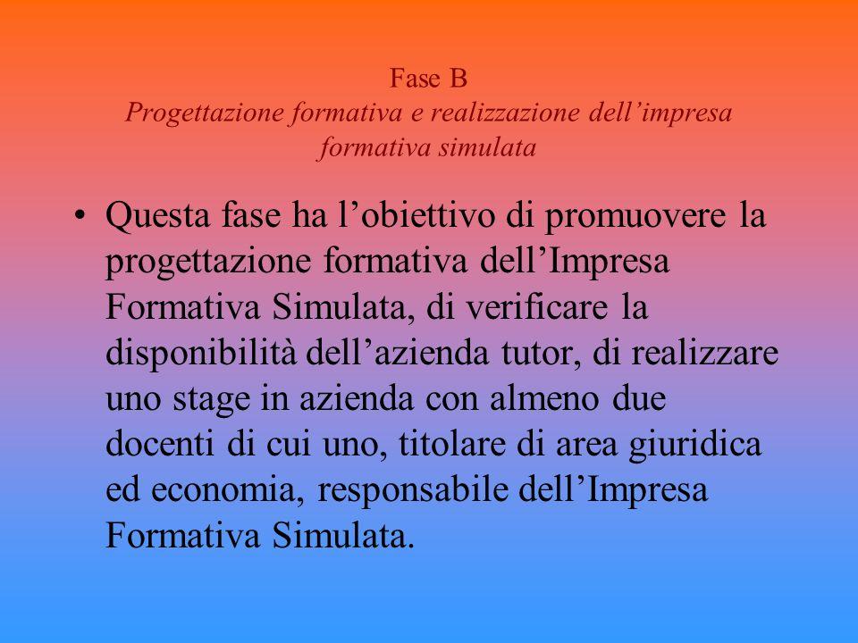 Fase B Progettazione formativa e realizzazione dellimpresa formativa simulata Questa fase ha lobiettivo di promuovere la progettazione formativa dellI