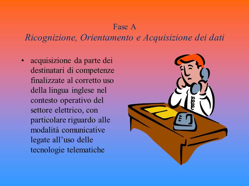 Fase A Ricognizione, Orientamento e Acquisizione dei dati acquisizione da parte dei destinatari di competenze finalizzate al corretto uso della lingua