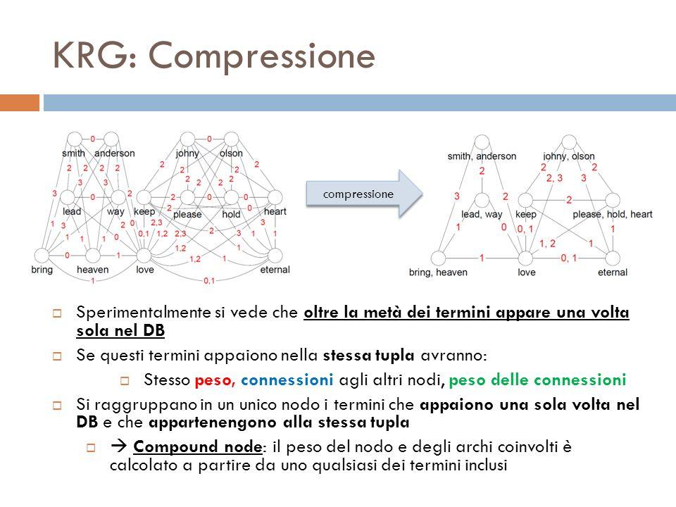 KRG: Compressione Sperimentalmente si vede che oltre la metà dei termini appare una volta sola nel DB Se questi termini appaiono nella stessa tupla avranno: Stesso peso, connessioni agli altri nodi, peso delle connessioni Si raggruppano in un unico nodo i termini che appaiono una sola volta nel DB e che appartenengono alla stessa tupla Compound node: il peso del nodo e degli archi coinvolti è calcolato a partire da uno qualsiasi dei termini inclusi compressione