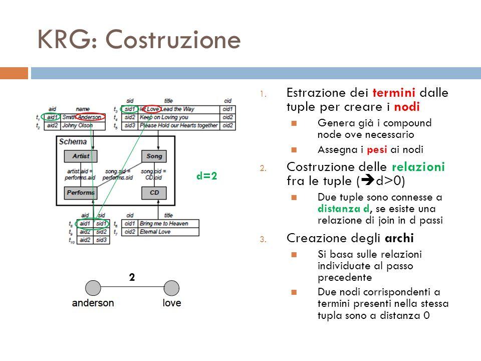KRG: Costruzione 1. Estrazione dei termini dalle tuple per creare i nodi Genera già i compound node ove necessario Assegna i pesi ai nodi 2. Costruzio