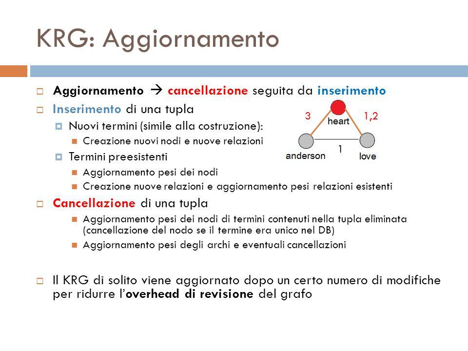 KRG: Aggiornamento Aggiornamento cancellazione seguita da inserimento Inserimento di una tupla Nuovi termini (simile alla costruzione): Creazione nuov