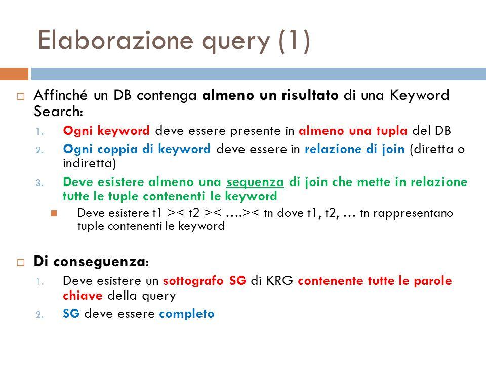 Elaborazione query (1) Affinché un DB contenga almeno un risultato di una Keyword Search: 1. Ogni keyword deve essere presente in almeno una tupla del