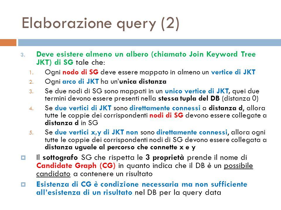 Elaborazione query (2) 3. Deve esistere almeno un albero (chiamato Join Keyword Tree JKT) di SG tale che: 1. Ogni nodo di SG deve essere mappato in al
