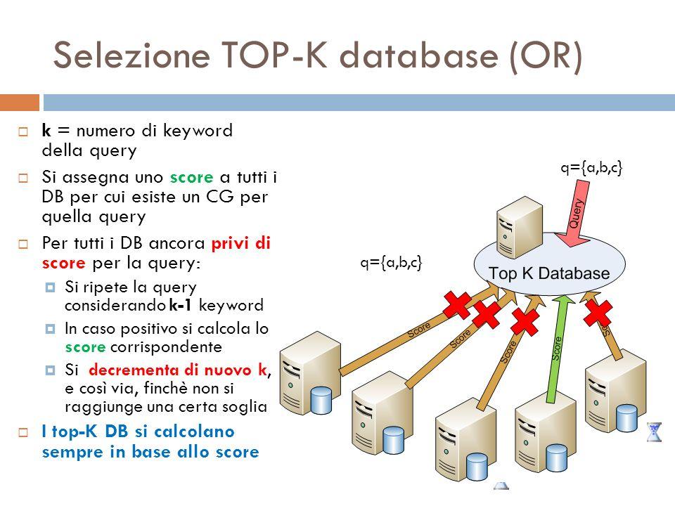 Selezione TOP-K database (OR) k = numero di keyword della query Si assegna uno score a tutti i DB per cui esiste un CG per quella query Per tutti i DB
