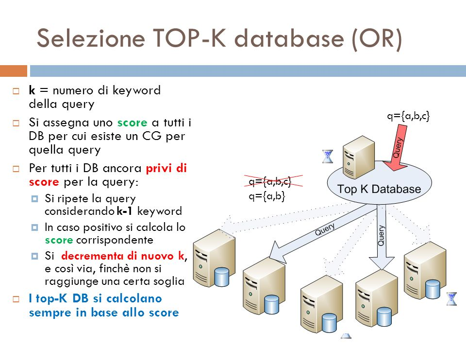 Selezione TOP-K database (OR) q={a,b,c} q={a,b} k = numero di keyword della query Si assegna uno score a tutti i DB per cui esiste un CG per quella query Per tutti i DB ancora privi di score per la query: Si ripete la query considerando k-1 keyword In caso positivo si calcola lo score corrispondente Si decrementa di nuovo k, e così via, finchè non si raggiunge una certa soglia I top-K DB si calcolano sempre in base allo score