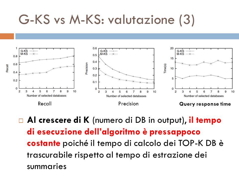 G-KS vs M-KS: valutazione (3) Al crescere di K (numero di DB in output), il tempo di esecuzione dellalgoritmo è pressappoco costante poiché il tempo d