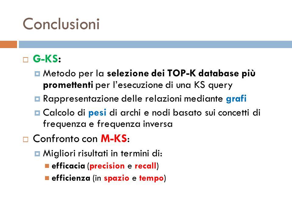 Conclusioni G-KS: Metodo per la selezione dei TOP-K database più promettenti per lesecuzione di una KS query Rappresentazione delle relazioni mediante grafi Calcolo di pesi di archi e nodi basato sui concetti di frequenza e frequenza inversa Confronto con M-KS: Migliori risultati in termini di: efficacia (precision e recall) efficienza (in spazio e tempo)